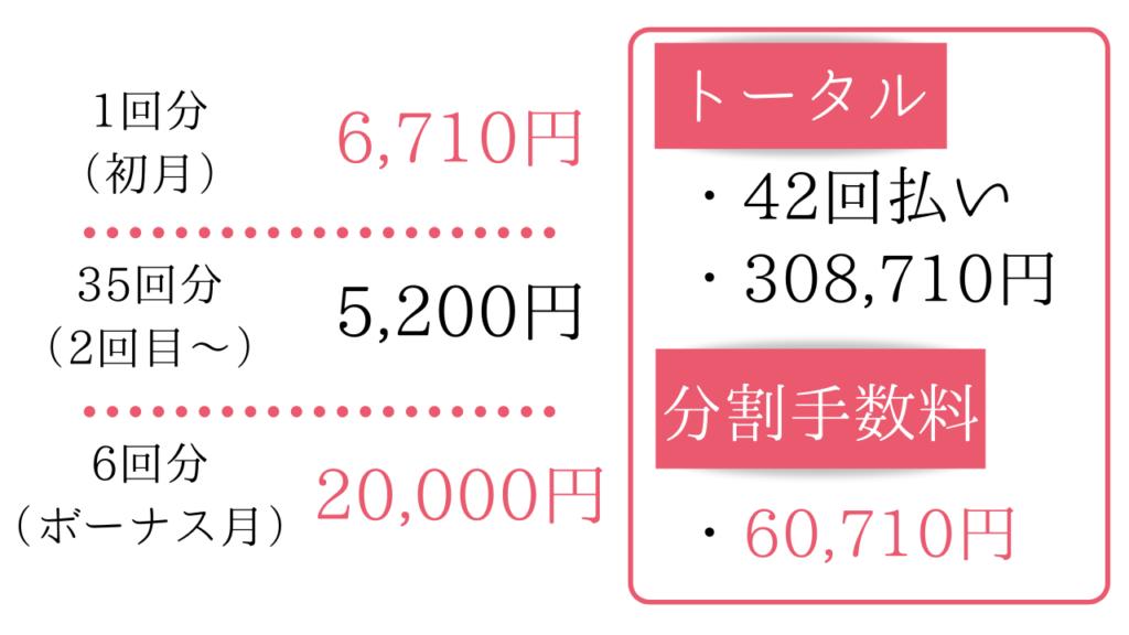 銀座カラーの月額5200円を解説