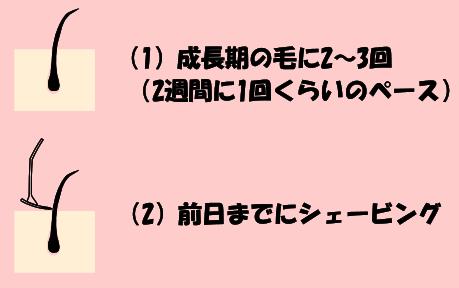 ケノンの効果的な使い方(2)
