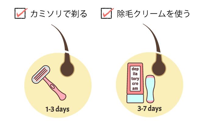 除毛する方法