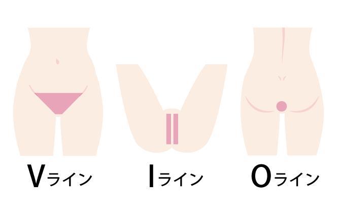 介護脱毛で脱毛する箇所は、脱毛業界では主に「VIO(ブイアイオー)」と呼ばれている