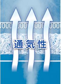 エアファイバーは、極細の繊維状の樹脂を編むようにして作られている
