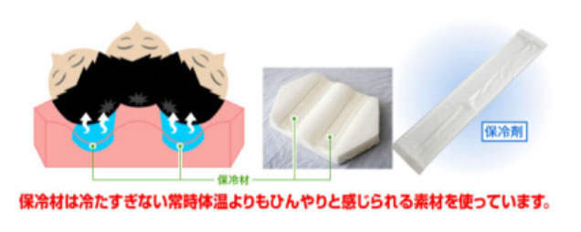 保冷剤の使い方