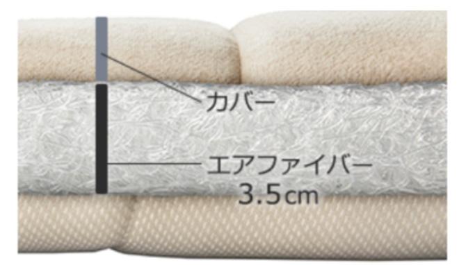 クッション材をカバーでくるむタイプの敷布団