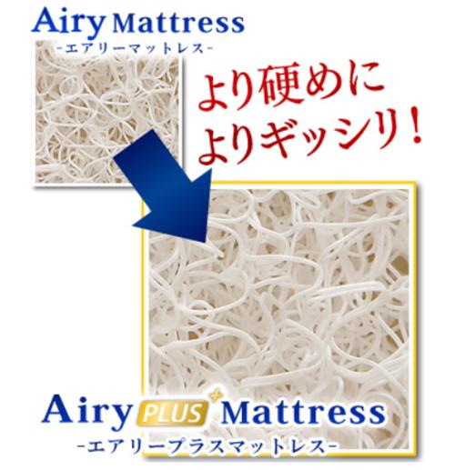 エアリープラスマットレスAPMHの厚さは、エアリーマットレスMAR・エアリーマットレスMARSと同じ5cm