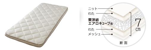 エアリー敷き布団SARは、5cmのエアロキューブ®を、キルティングとメッシュ生地で包み込んだ厚さ7cmの敷布団