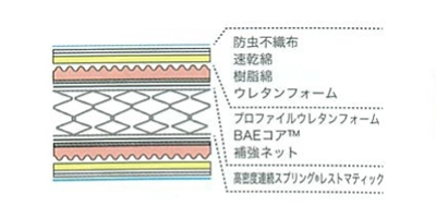 CL-BAE-AG DLX2