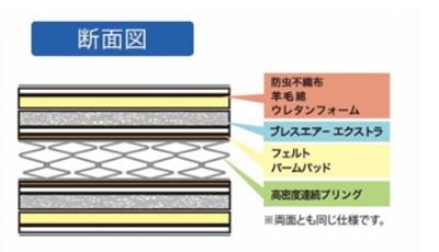 吸湿性と保温性に優れた羊毛綿を詰め物として使用している