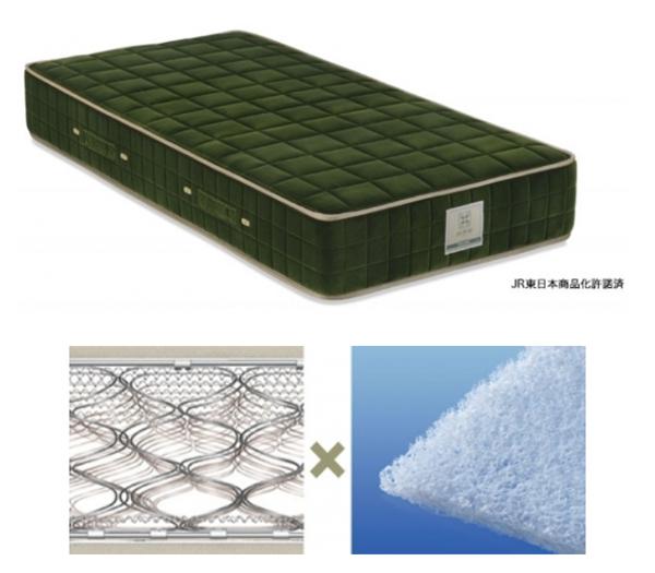 JE-ロイヤルグリーンは「ダブルデッキ仕様」に東洋紡の「ブレスエアーエクストラ®」を組み合わせたマットレス
