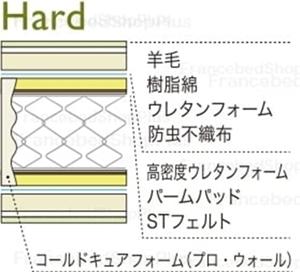 LT-750CN AS(ハード)