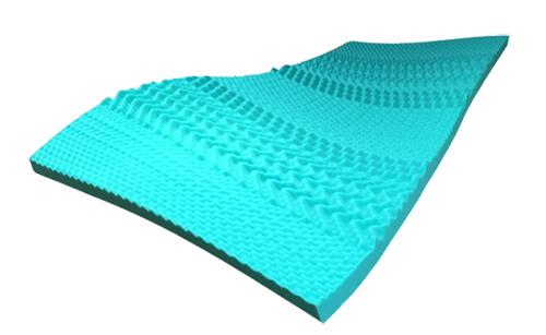 セブンゾーン・くびれマットレスは、身体の生理的湾曲に着目して開発されたマットレス