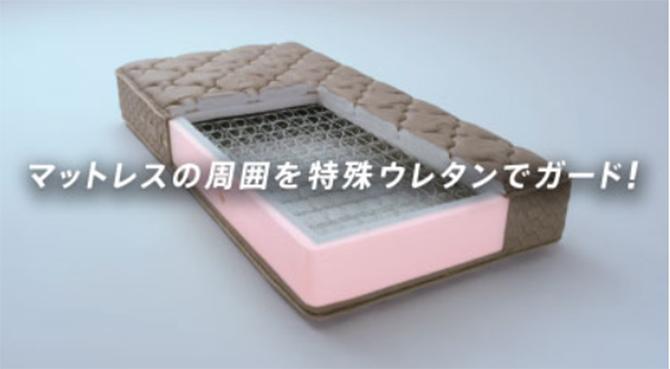 プロウォールとは、フランスベッド独自の技術である「コールドキュアフォーム」をマットレスの周囲に注入したマットレス