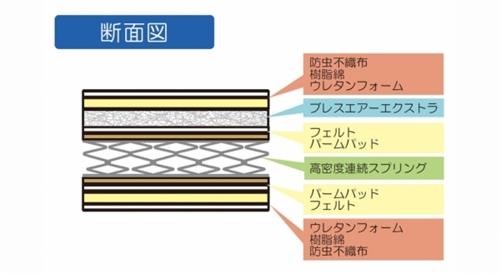 RH-BAE-RX断面図