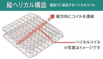 縦ヘリカル構造